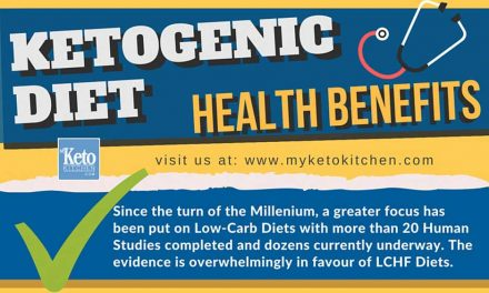 7 Ketogenic Diet Health Benefits [infographic]