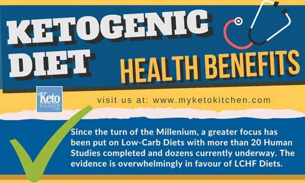 7 Ketogenic Diet Health Benefits [infographic]