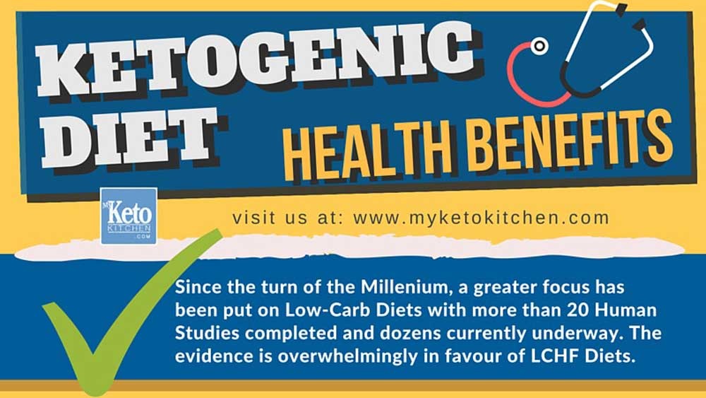 7 Ketogenic Diet Health Benefits [infographic] | My Keto ...
