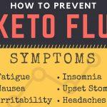 How To Prevent Keto Flu & Symptoms [infographic]
