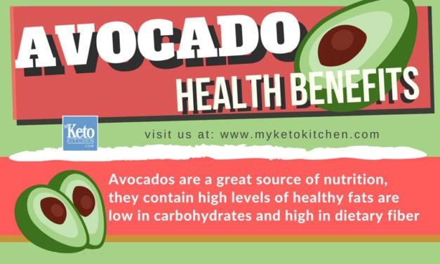 Carbs in Avocado Nutritional Benefits of a High Fat Keto Fruit