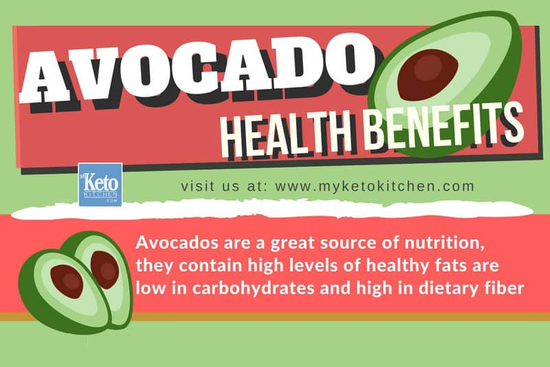 Carbs in Avocado Nutritonal Value