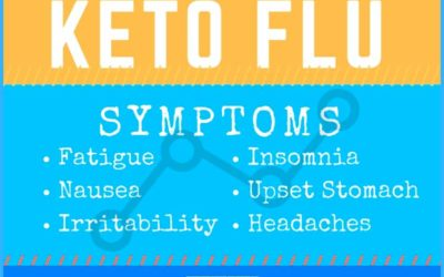 Keto Flu – The Complete Guide to Avoiding and Curing
